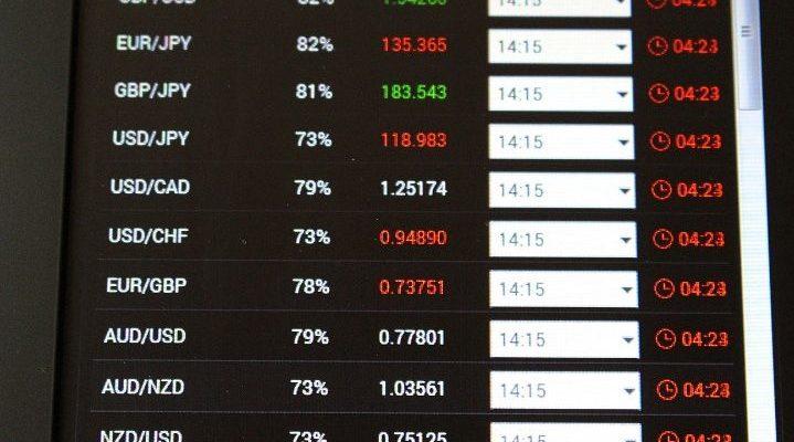 Forex Trading AI